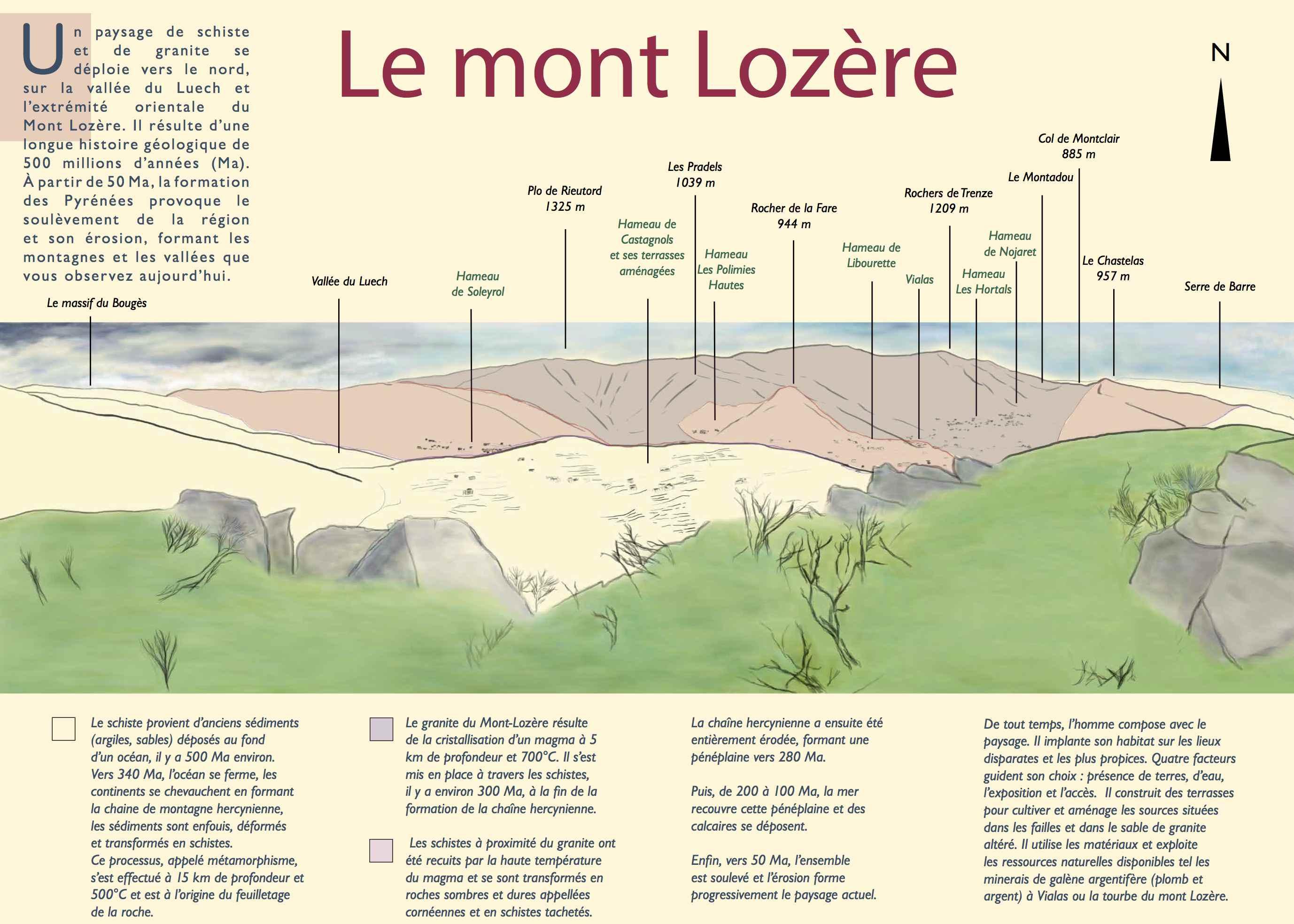 Le mont Lozère vu de l'Espinas