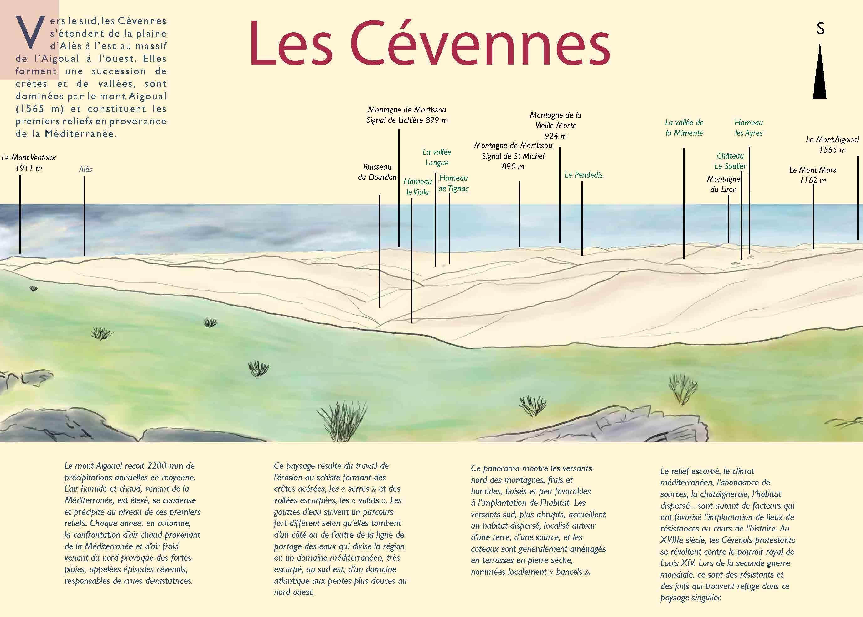 Panorama vers les Cévennes vu de l'Espinas