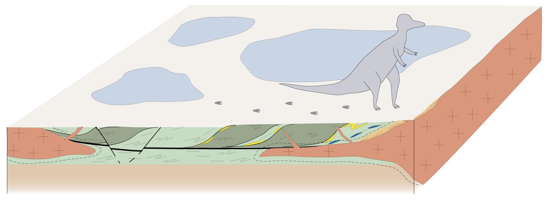 Il y a 200 Ma, les dinosaures vivent dans un environnement de marais maritimes et de lagunes.