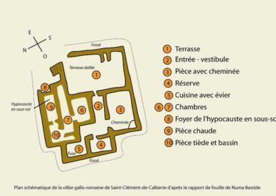 Plan schématique de la villae gallo-romaine de Saint-Clément d'après le rapport de fouilles de Numa Bastide